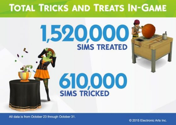 De Sims 4 Trick of Treat