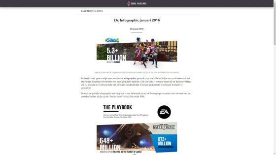 Sims Nieuws: AMP