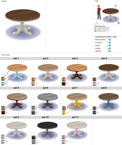 Concept Art van de eettafel uit De Sims 4 Wasgoed Accessoires
