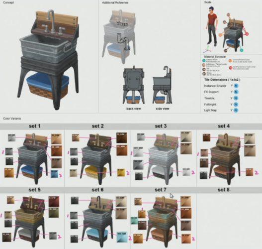 De Sims 4 Wasgoed Accessoires: eerste Concept Art